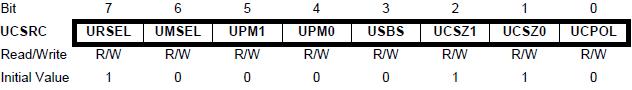 UCSRC regiszter